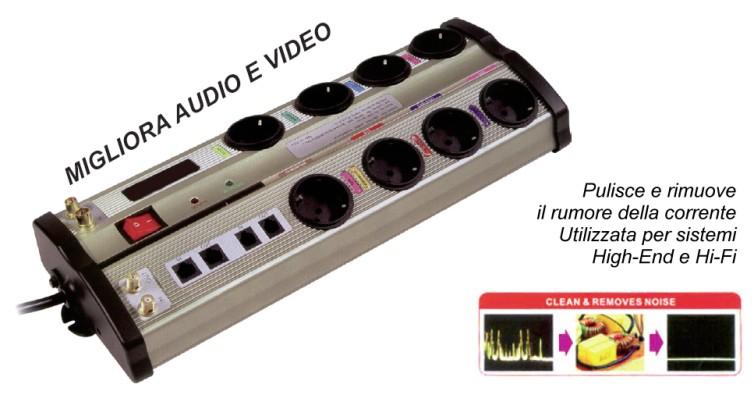 Presa multipla schuko 220v lasercity for Presa schuko collegamento cavi